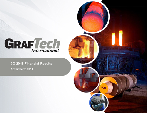 GrafTech International