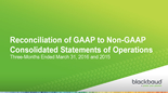 GAAP to non-GAAP Reconciliation