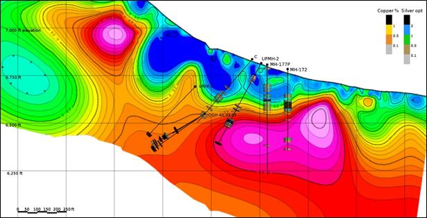 Titan IP Survey Line 3, Cross Section of Cu-Ag Target, Looking Northeast, Mt. Hope Southeast Area