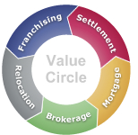 Value Circle: Franchising, Settlement, Mortgage, Brokerage, Relocation