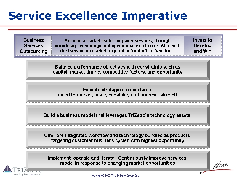 Service Excellence Imperative