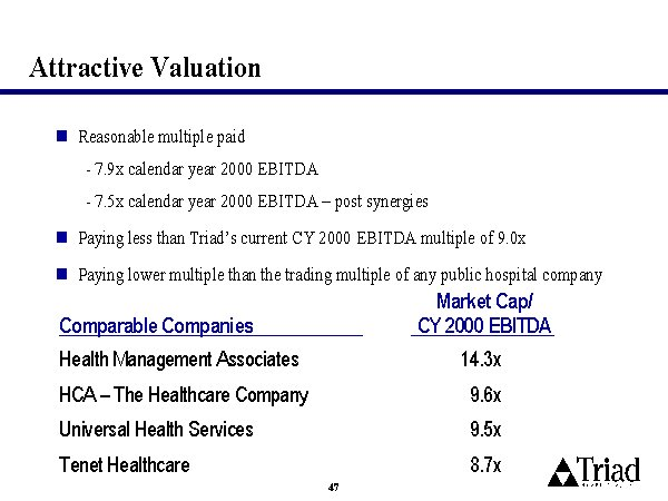 Attractive Valuation