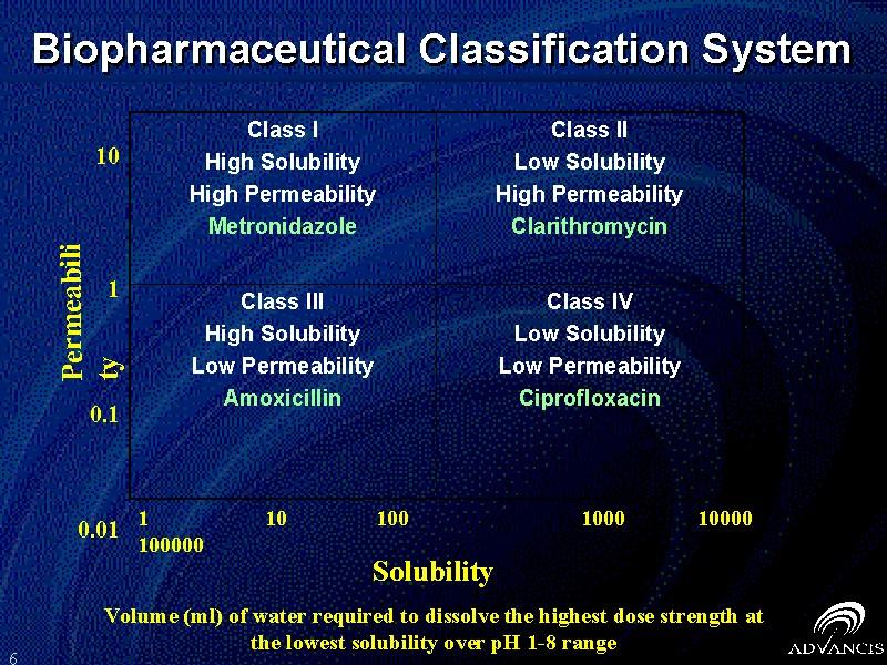 bio pharmaceutical steroids