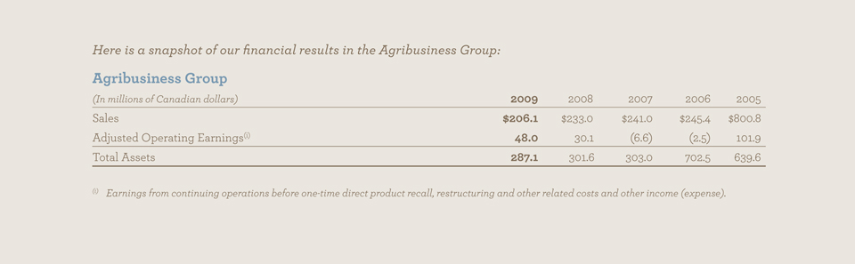 Maple Leaf Foods Online Annual Report 2009